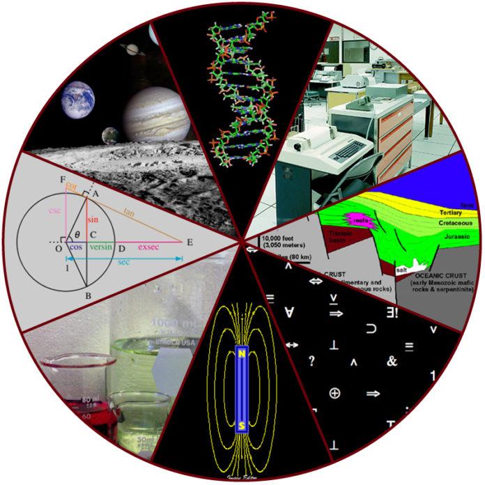 involucracion de las categorias cientificas