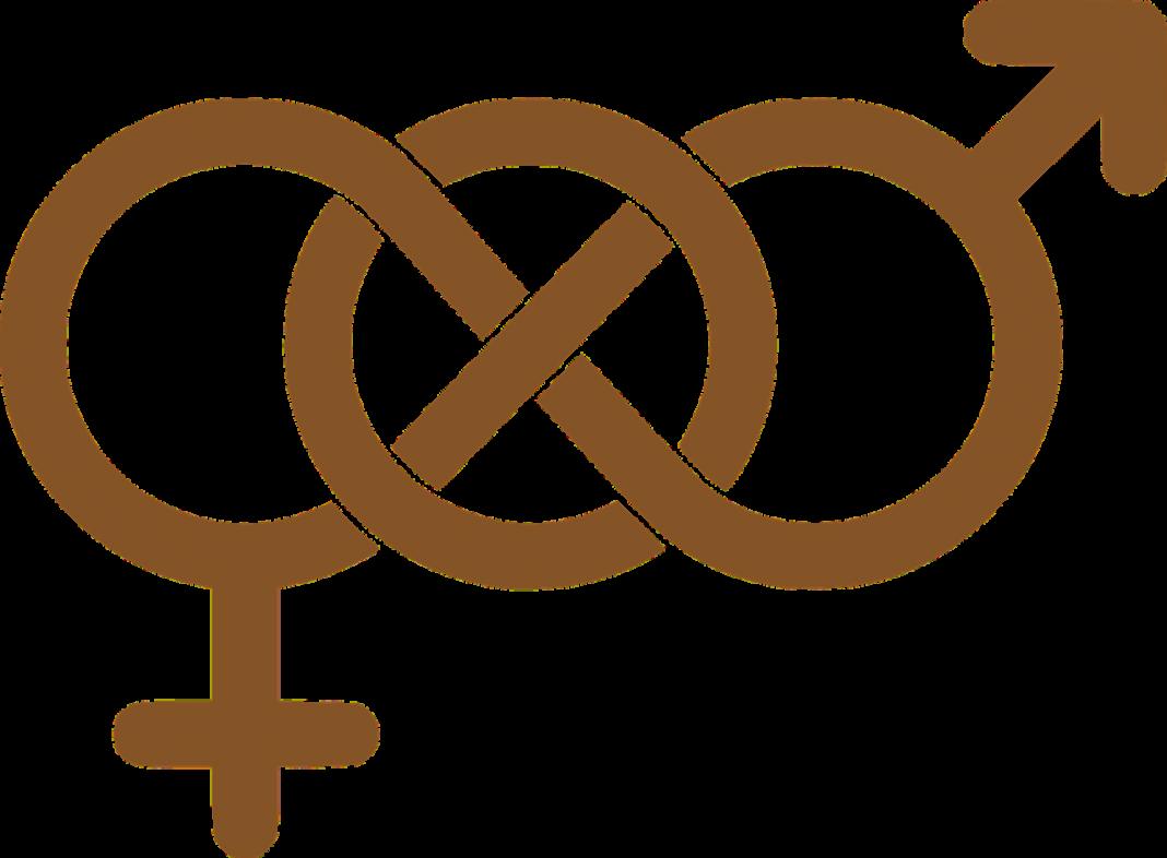 género derecha izquierda